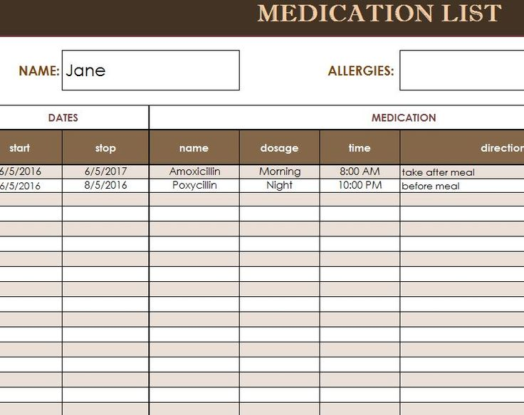 example schedule 3 medication qld