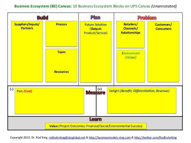 manage innovation and continuous improvement assignment example