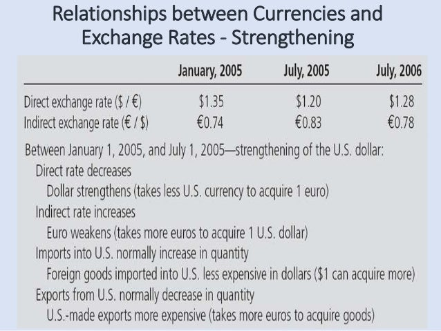 example of exchange transaction and relationship