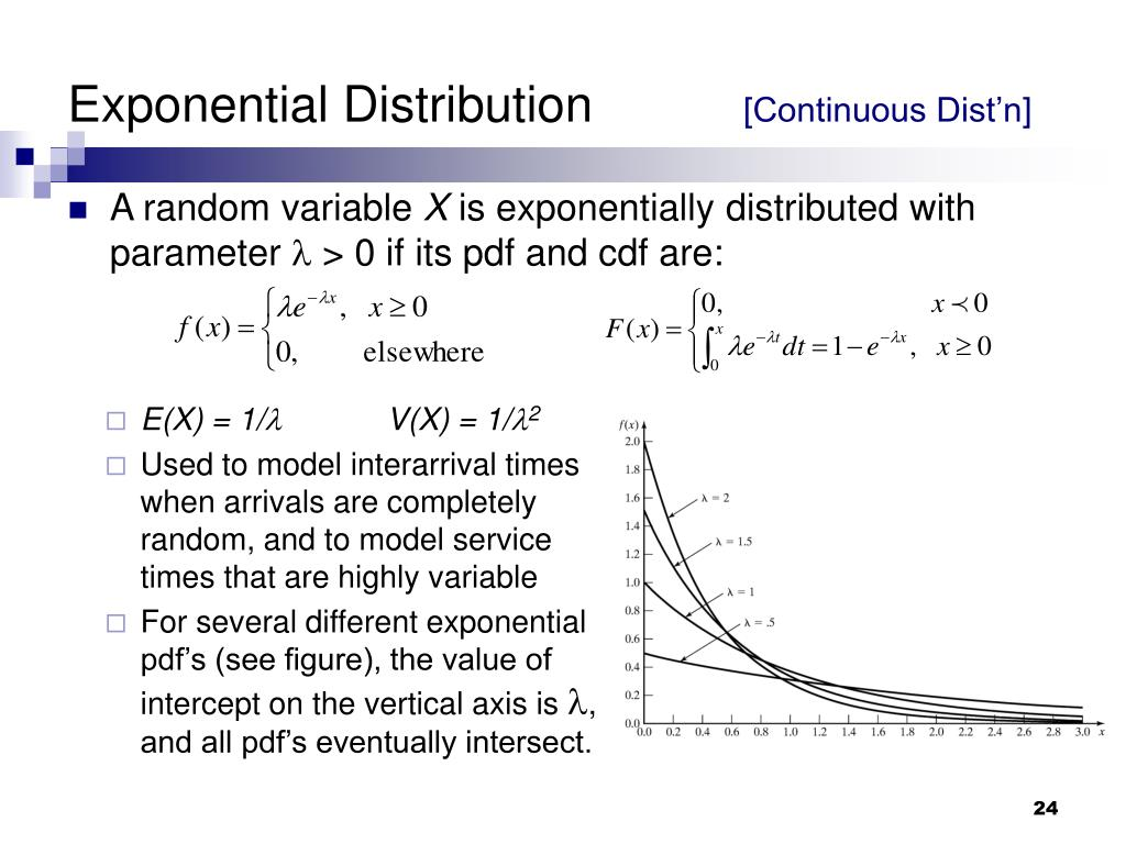 memoryless property of exponential distribution example