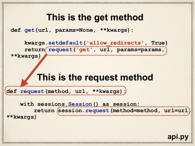python 3.4 rest api request headers example