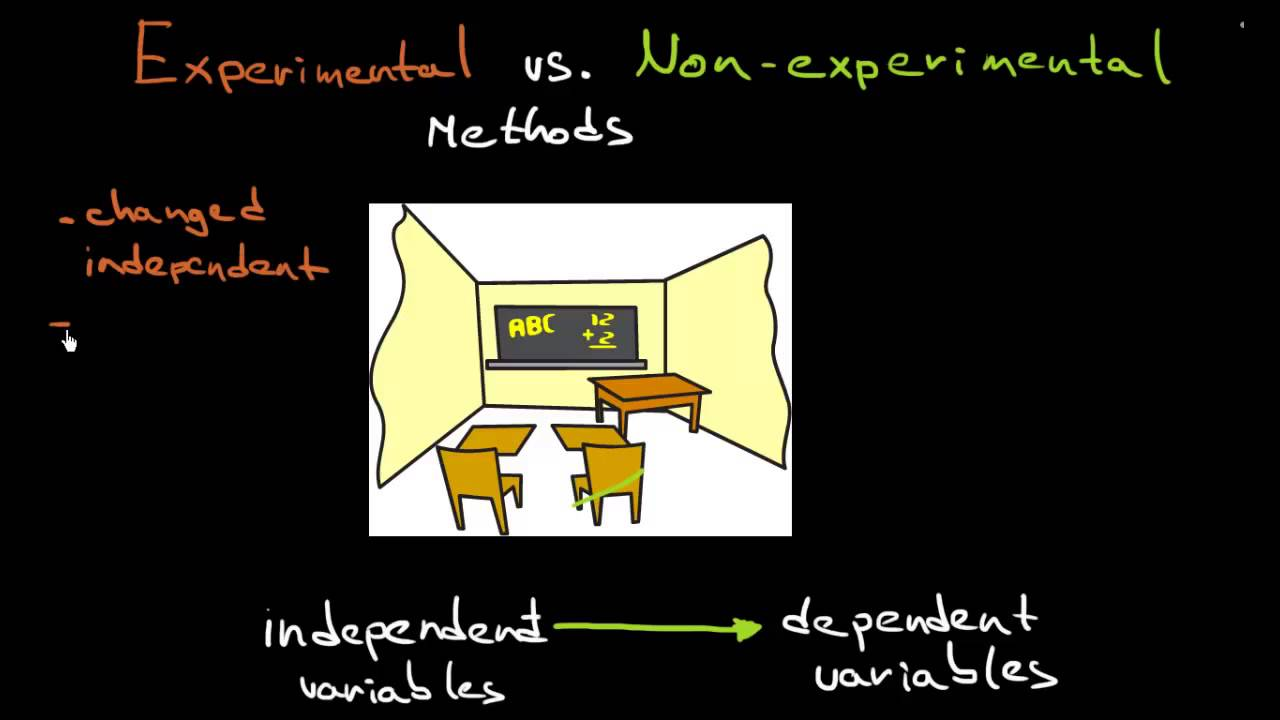 example of non-experimental vs experimental research
