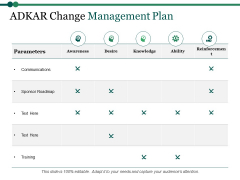 review change plan and ideas example